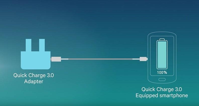 Qualcomms Quick Charge-teknologi lar deg lade mobilen i rekordfart.