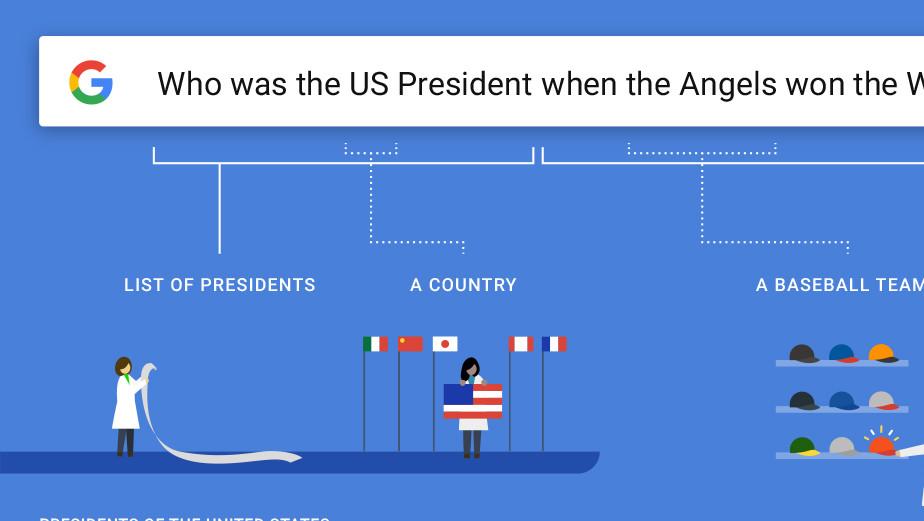 Google-appen kan nå besvare flere komplekse spørsmål.