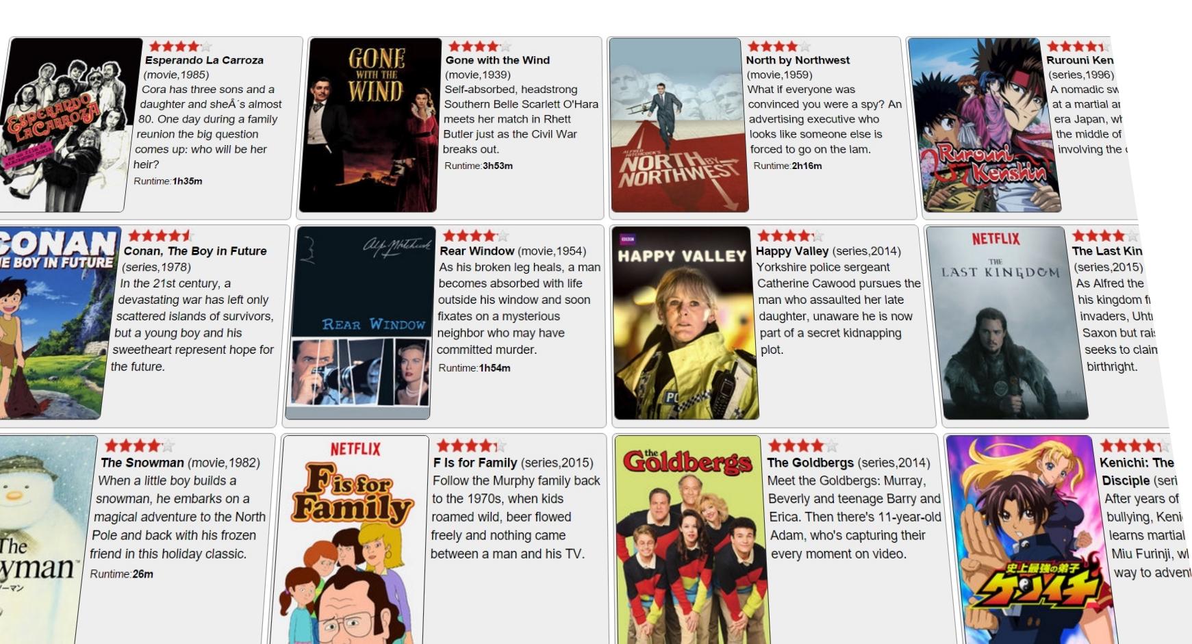 unofficial Netflix online Global Search er en kraftig database for å finne det beste Netflix har å tilby.