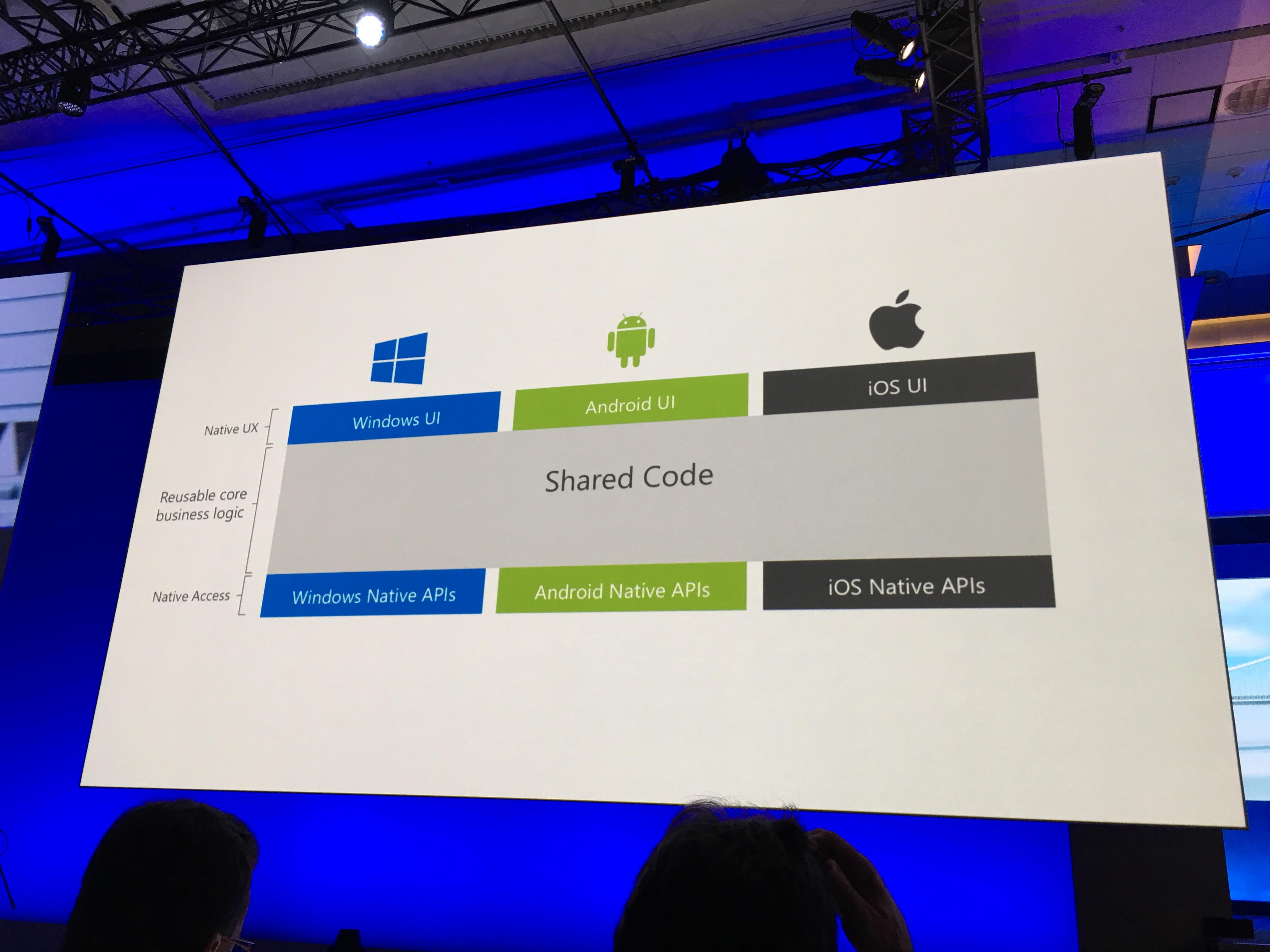 Det skal bli lettere å kode apper på tvers av plattformer.
