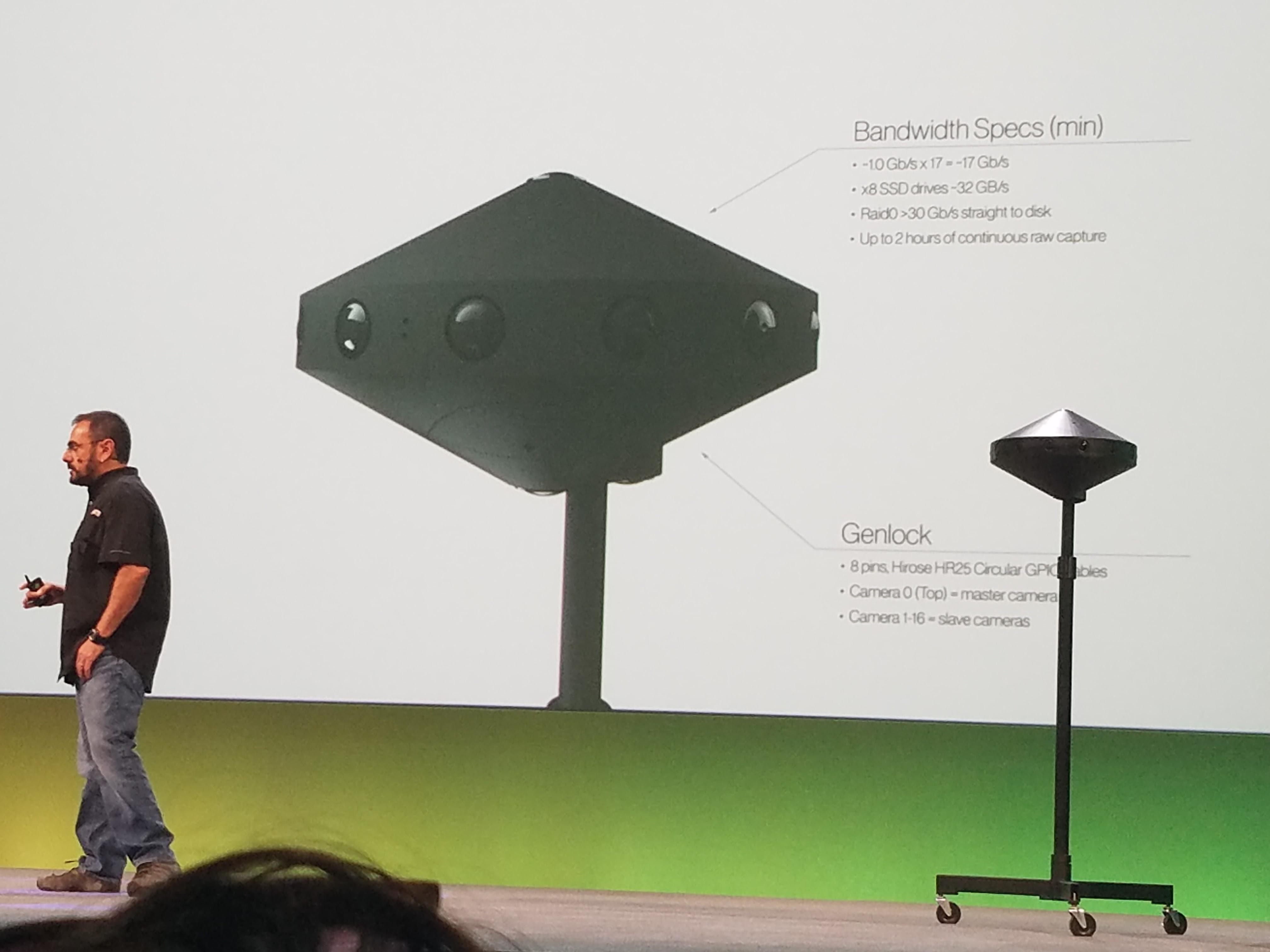 Surround 360 skaper 17Gb med innhold i sekundet.