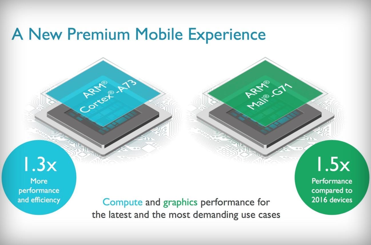 Cortex-A73 og Mali-G71 skal drive mobil VR.