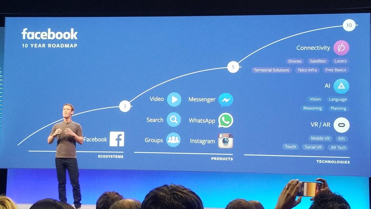 Mark Zuckerberg under F8-konferansen tidligere i år.