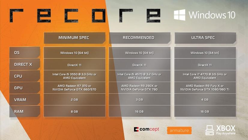Kan PC-en din kjøre ReCore? Mest sannsynlig.