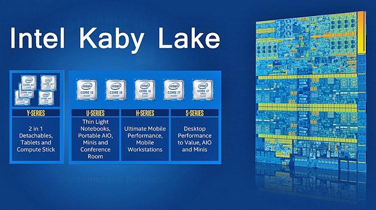 CPU-er for forskjellige formfaktorer og arbeidsoppgaver.