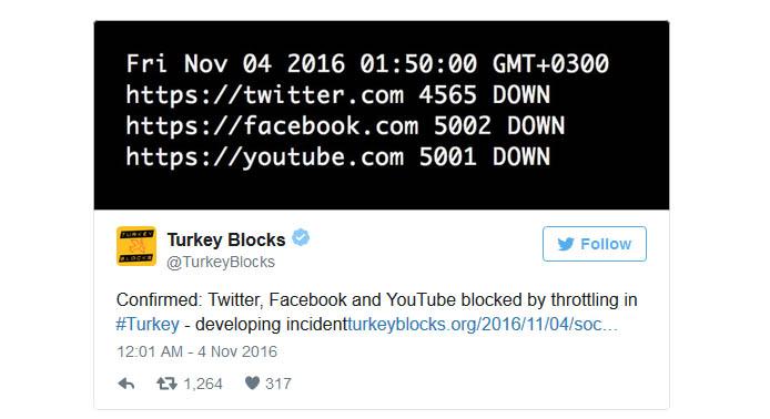 Tyrkia sperrer ofte sosale medier etter større hendelser - nå blokkerer de også VPN-er.