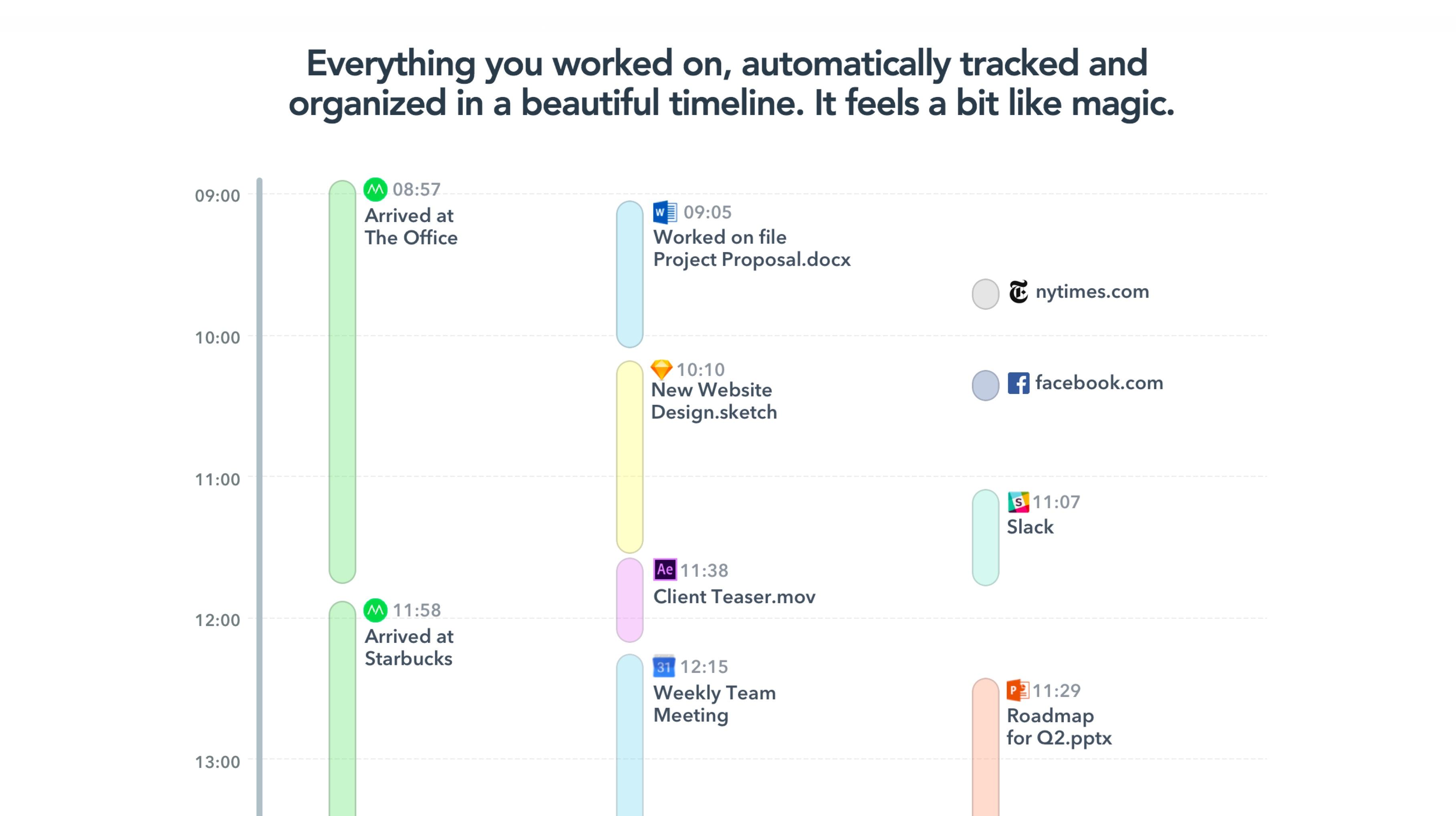 Timely utvider nå funksjonaliteten til å inkludere en automatisk tidslinje som følger med på alt du jobber med på maskinen. Beta-en er klar allerede nå.