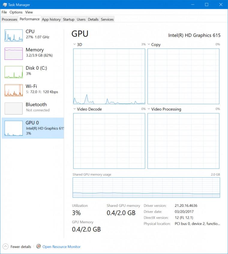 GPU-informasjon er nyttig.