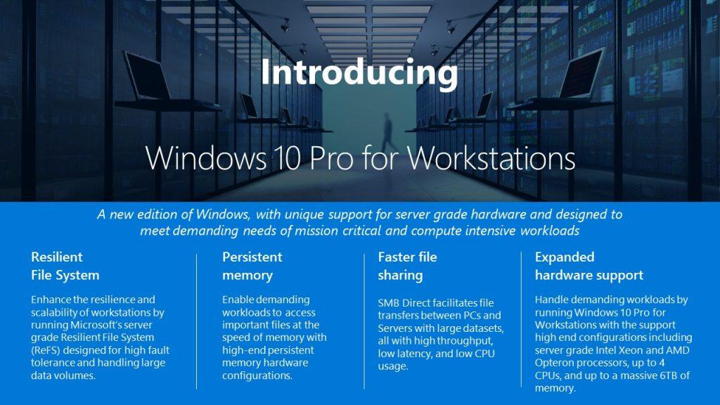 Dette er Windows 10 Pro sin eksklusive funksjoner. Versjonen er myntet på proffer som trenger et kraftigere filsystem som er sikrere og SMB-støtte for enklere deling.