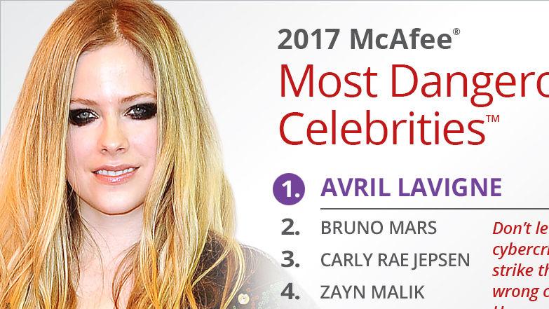 Lavigne misbrukes fremdeles av nettkriminelle.