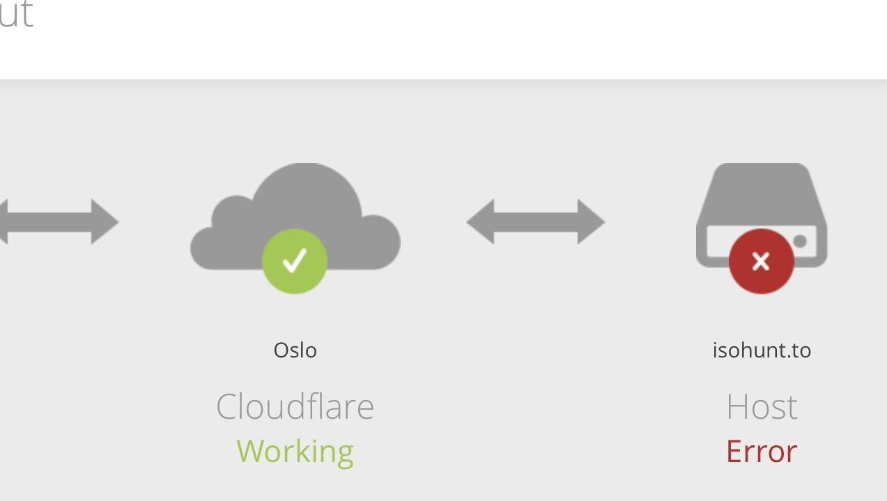 Også The Pirate Bay har blitt DDoS-angripet i det siste.