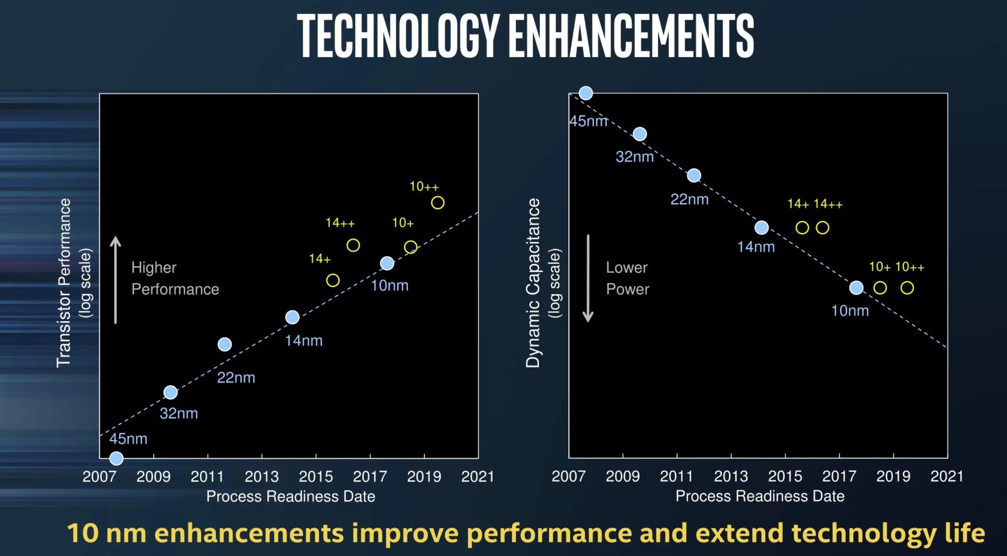 Vi nærmer oss 16-kjerner CPU-er fra Intel i forbrukersegmentet.