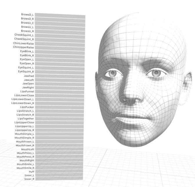 Dette er alle ansiktsuttrykkene iPhone 8 sitt 3D-kamera kan snappe opp.
