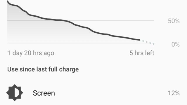 Mobilen har svært god batterilevetid.