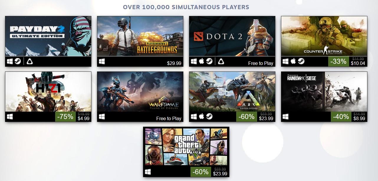 Disse spillene er det hundretusenvis og millioner som spiller samtidig.