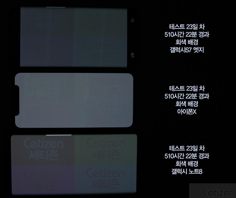 Resultatene etter 510 timer. iPhone X er i midten og Note 8 nederst.