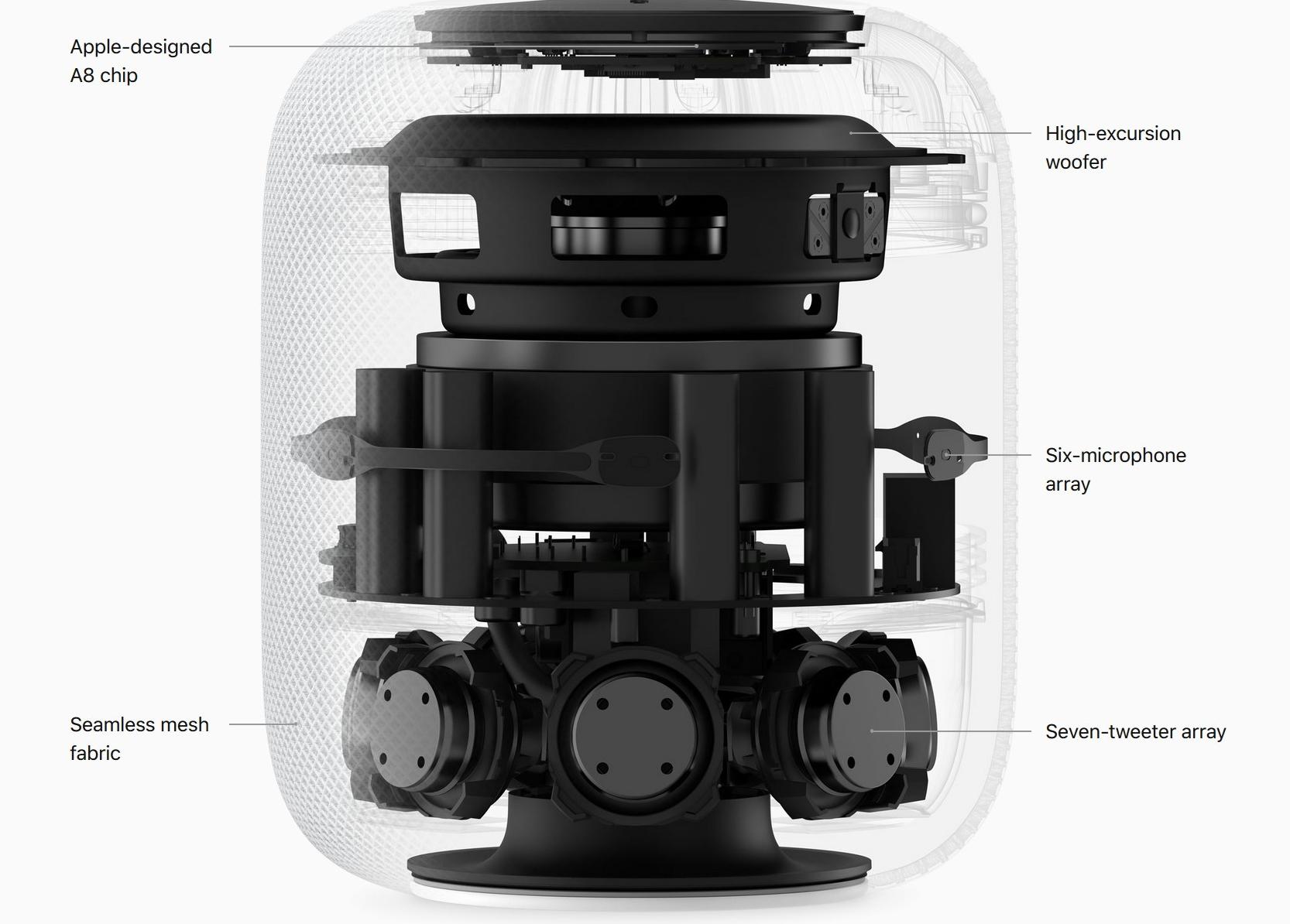 Apples første smarthøyttaler får skryt for god lyd, men den er ikke så smart som Amazons Alexa-produkter.