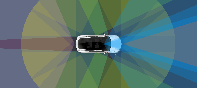 Tesla Autopilot.
