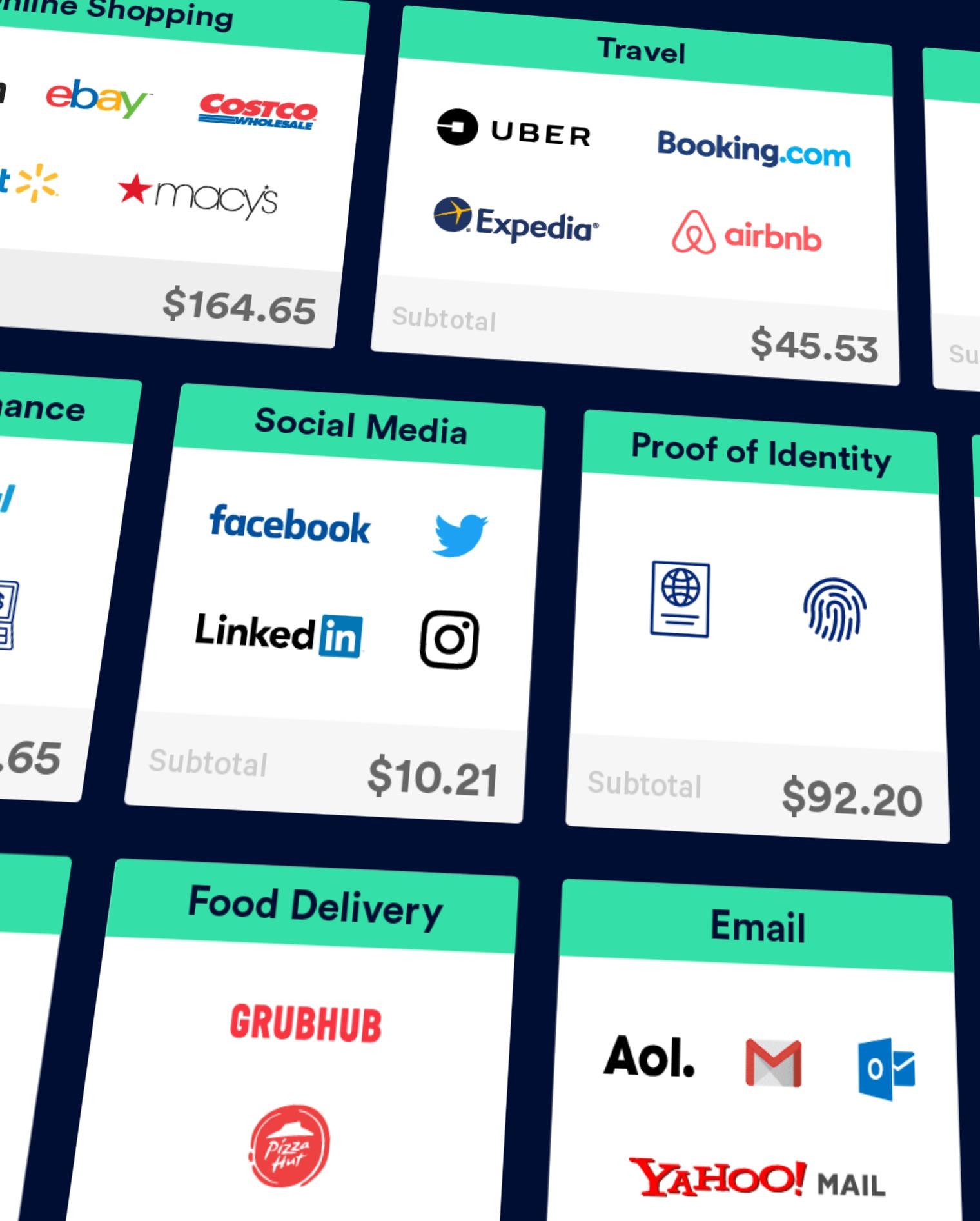 Hele nett-livet ditt er ikke verdt mer enn rett under 10 000 kroner.