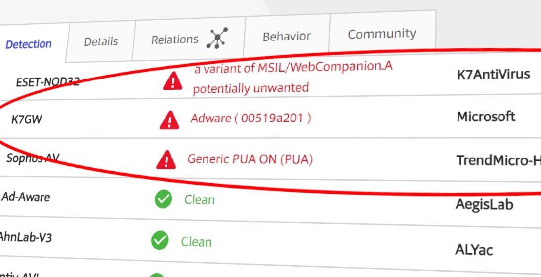 Windows-antivirus flagger uTorrent som farlig