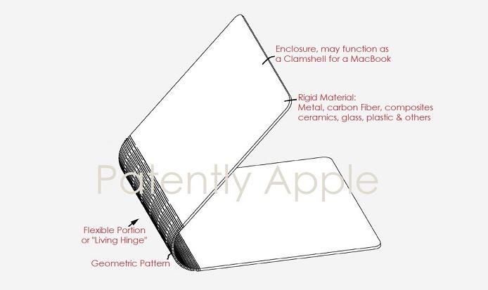Apple har forsket på fremtidens MacBook i mange år - slik kan den bli
