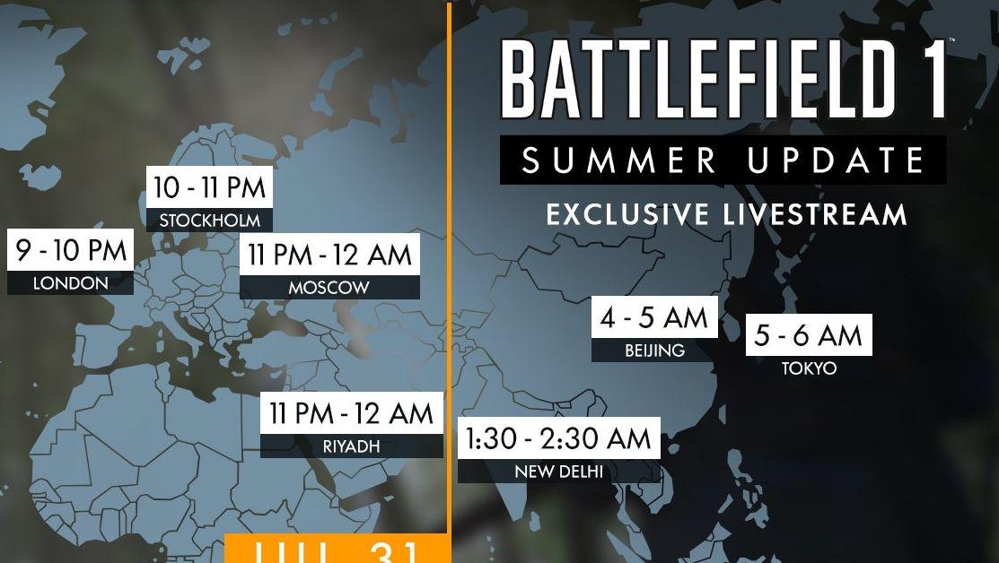 Battlefield 1 får 4K på Xbox One X