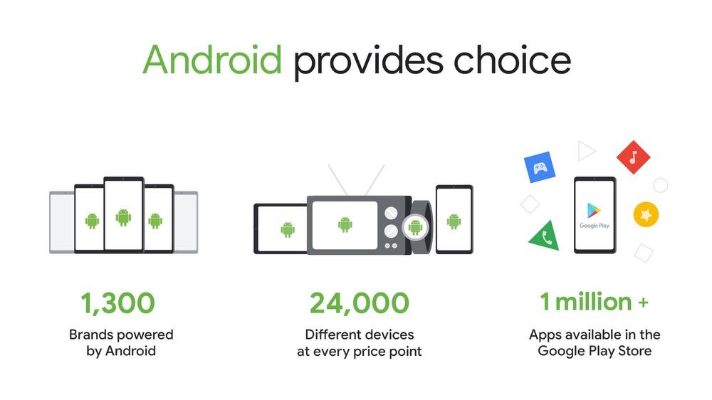 Snart vil du kanskje måtte betale for Android