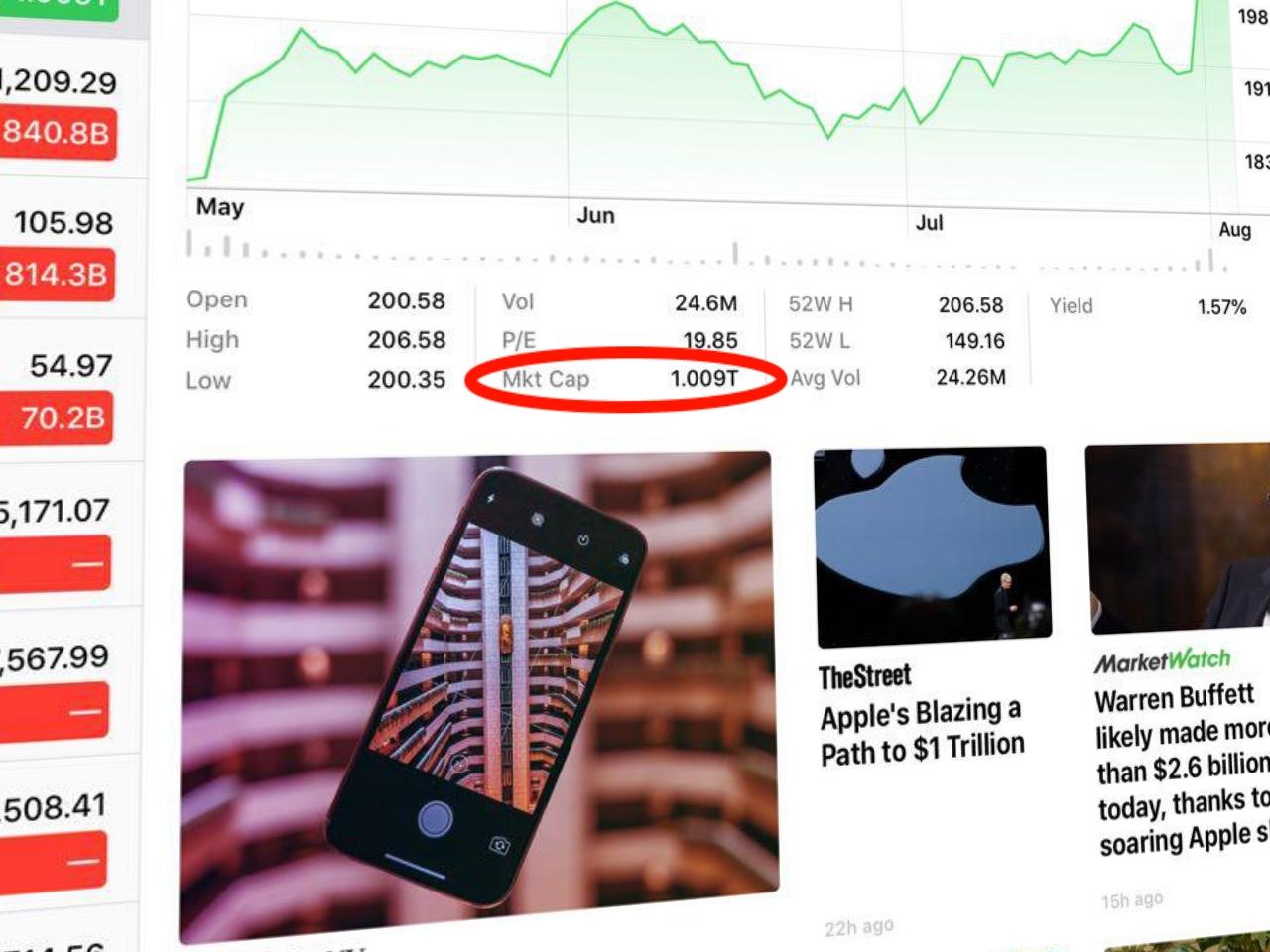 Apples aksjer-app mener selskapet har satt den store rekorden
