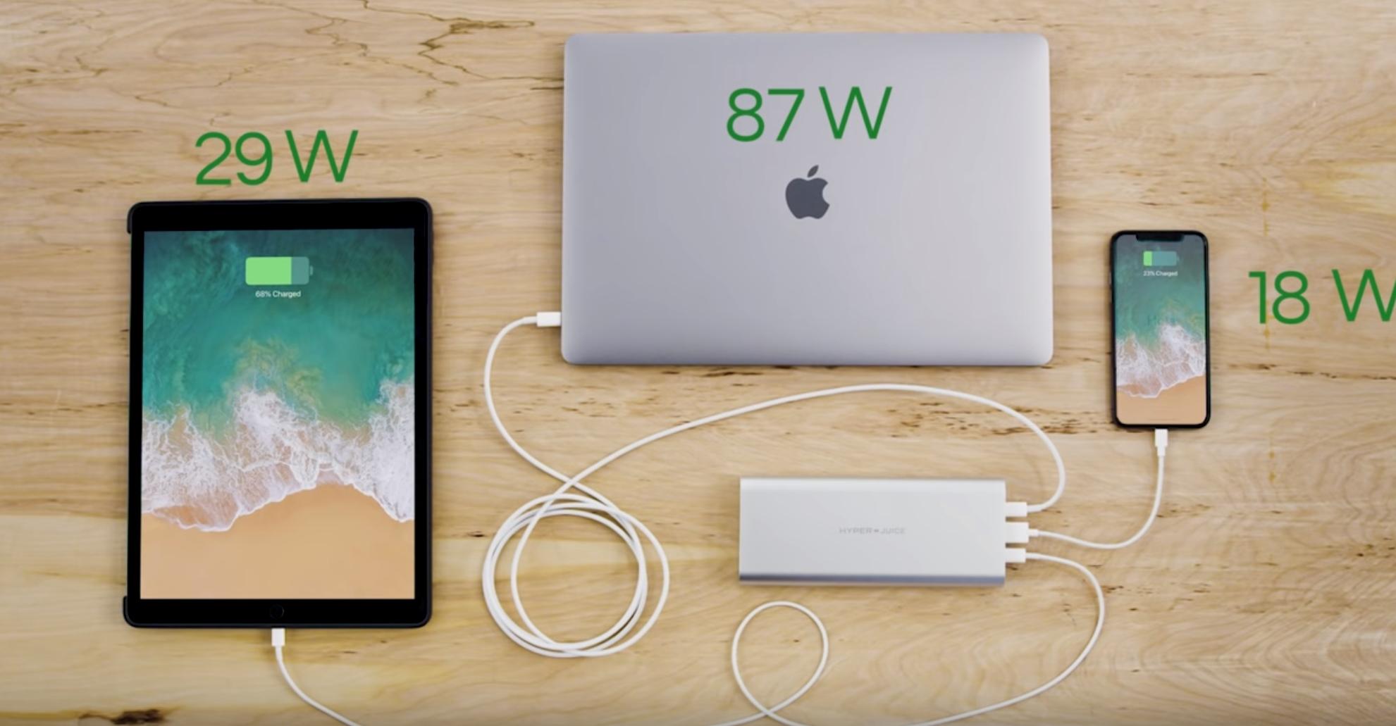 Dette er verdens kraftigste USB C batteripakke