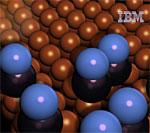 IBM molekylær kaskade