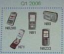 Nye Nokia-mobiler