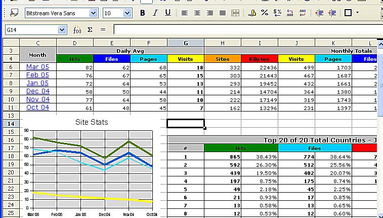 REGNEARK: Apple skal i følge spekulasjonene lansere en Excel-konkurrent til uka.