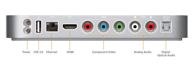 USIKRET: Apples nye TV-boks hindrer ikke pirater.
