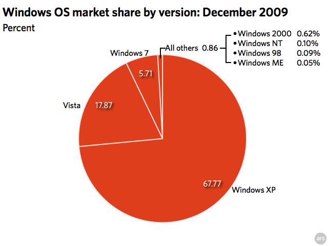 windows_share_1209