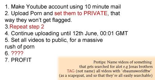 Slik oppfordrer 4chan medlemmene sine til å angripe YouTube 12. juni.