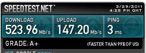 523,96 Mbit/s er kanskje ikke verdensrekord, men heller ikke hverdagskost. I hvert fall ikke i norske hjem.