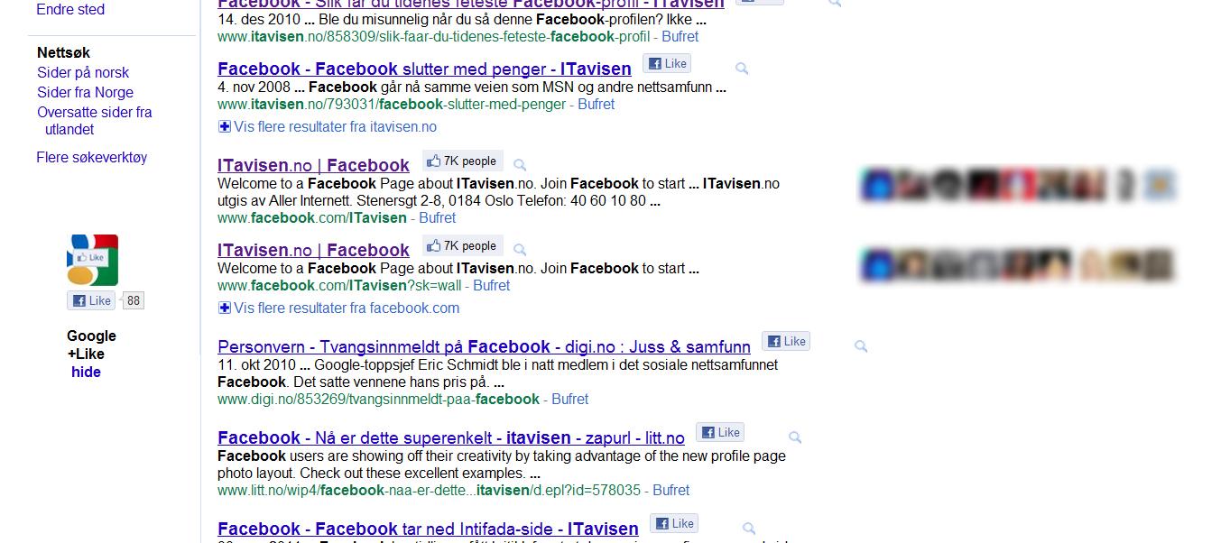 ITavisen.no har over 7000 Facebook-medlemmer. Dette gjenspeiles i søkeresultatet når utvidelsen Google +Like er installert. Du ser også ditt eget og dine venners Facebook-profilbilde til høyre om disse også liker det samme.