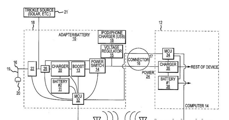 Her er skissen Apple har levert til det amerikanske patentkontoret.