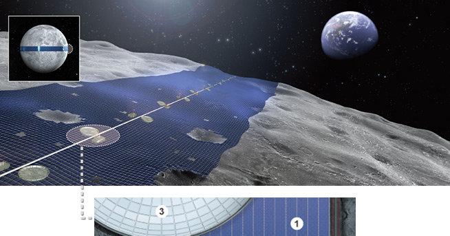 Luna Ring er et gigantisk prosjekt som tar sikte på å bygge månmen om til å bli Jordas neste energikilde.