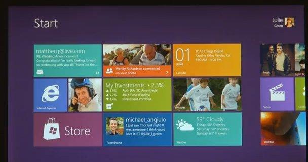 Windows 8 startskjerm