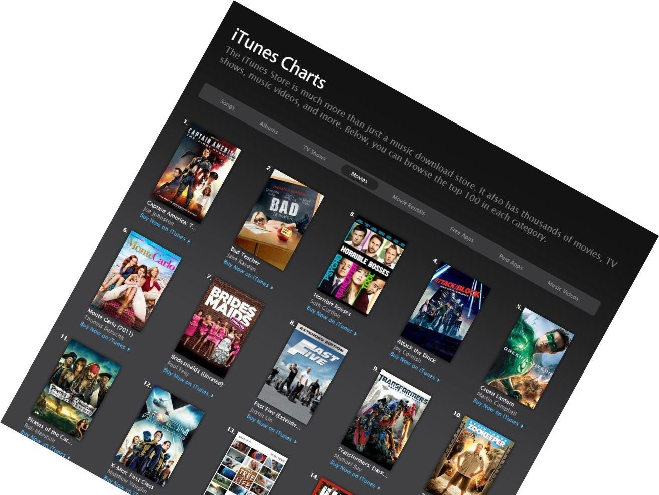 Det finnes flere programmer som fikser jobben med å fjerne kopibeskyttelsen på iTunes-filmer.