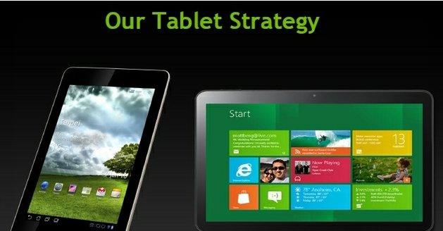 «Vår nettbrett-strategi» - enkelt og greit, altså. Det er forøvrig ventet at Windows 8-nettbrettene blir langt dyrere.