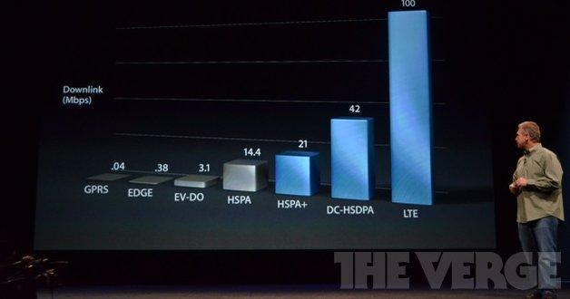 Apple feirer stadig nye salgstriumfer. Er en ukritisk logrende presse årsaken? Nei, mener ITavisens redaktør Tore Neset.