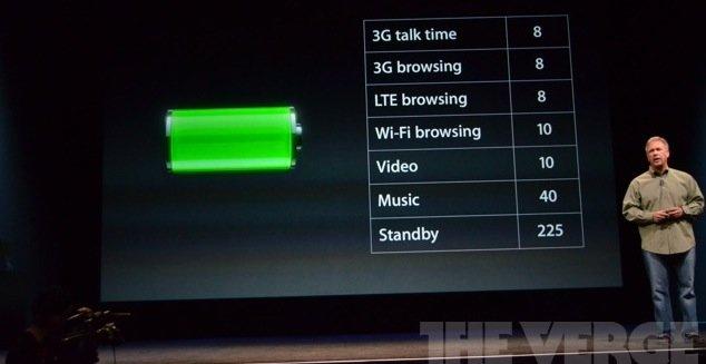 Hvert år blir batteriene bittelitt bedre, men dette er i hovedsak takket være større batterier (og programvare-optimalisering), og ikke bedre batteri-teknologi. Bildet: Apples sjef for markedsføring skryter av iPhone 5' batteritall.