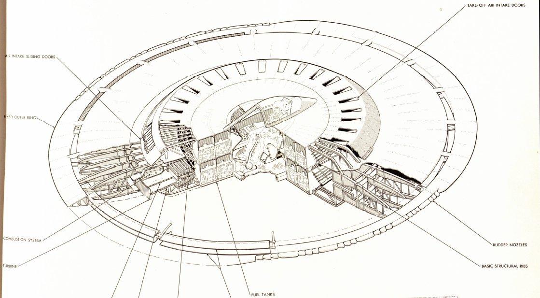 Slik så UFOen ut som USA ville bygge i 1956.